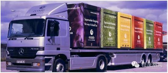 国外生鲜农产品供应链创新模式