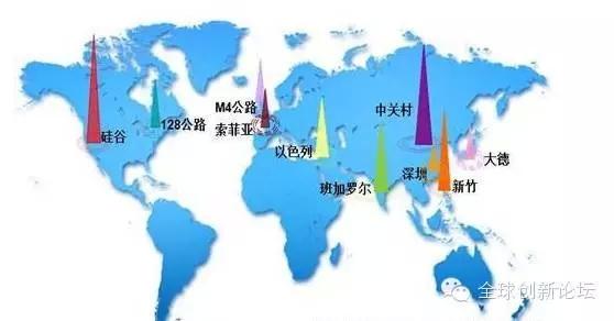 全球创新地图